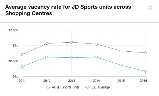 JD_Sports_Vacancy_SC.png