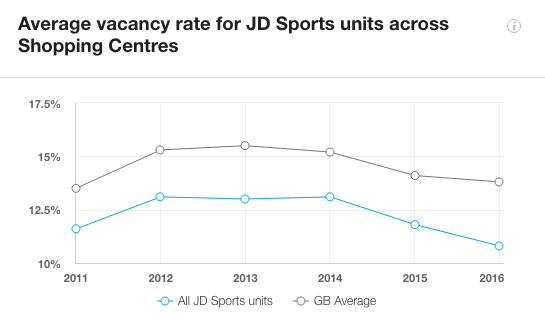 JD_Sports_Vacancy_SC.png