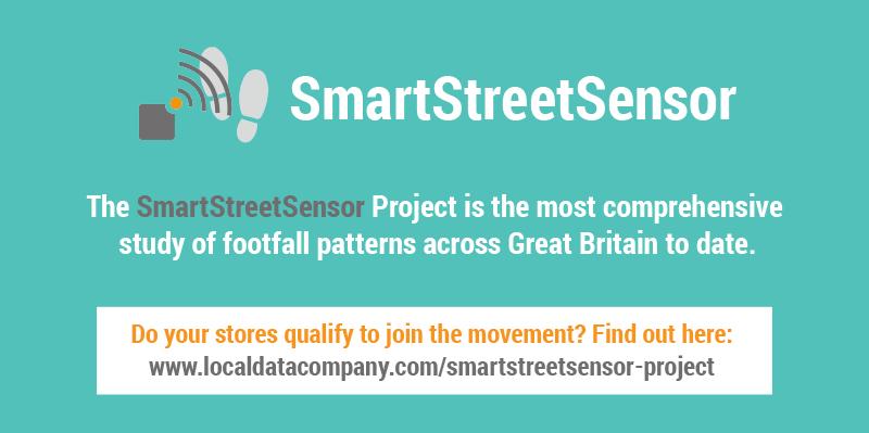 SmartStreetSensor_CTA.png