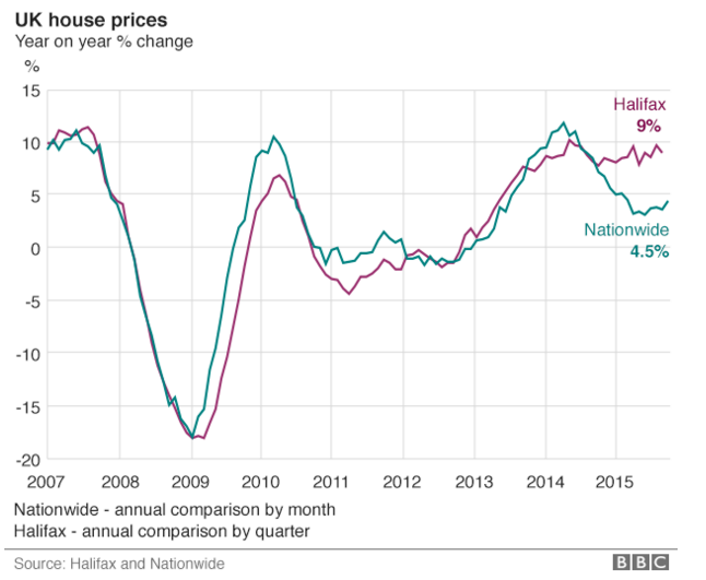 Uk_House_Prices.png