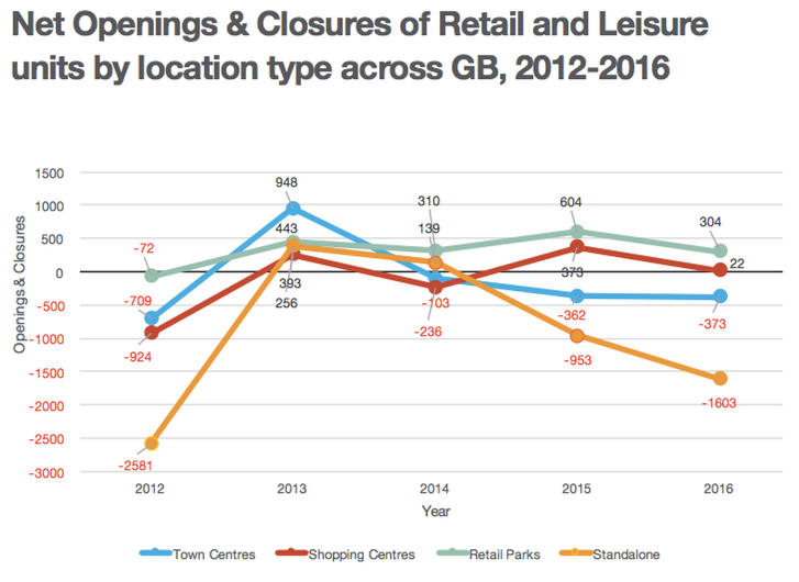 openings and closures years.png