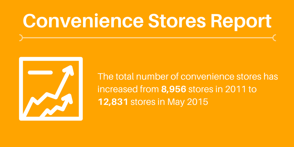 Total_number_of_convenience_stores