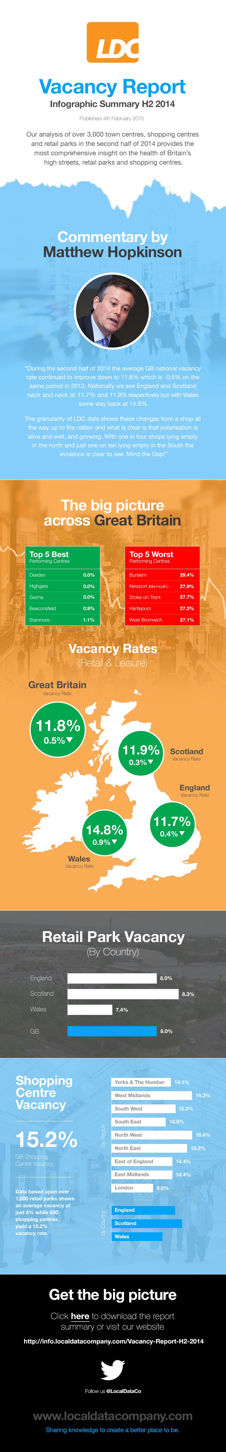 UK_Vacancy_Rate_Report_-_The_Local_Data_Company